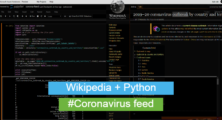Python Web scraper - Coronavirus feed