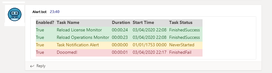 Qlik Sense Teams Notifications