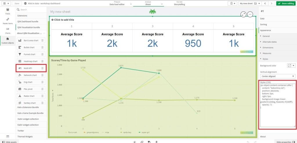 Qlik Sense Multi KPI chart